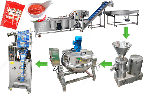 Small Scale Chili Sauce Production Line For Farmers