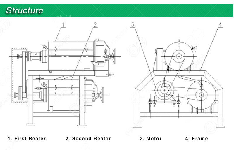 mango pulp extraction machine structure